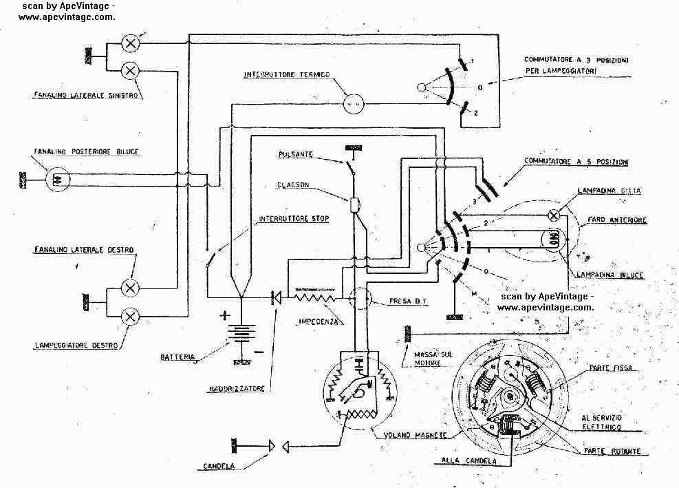 Schema Elettrico Zip : Tecnica ape piaggio b