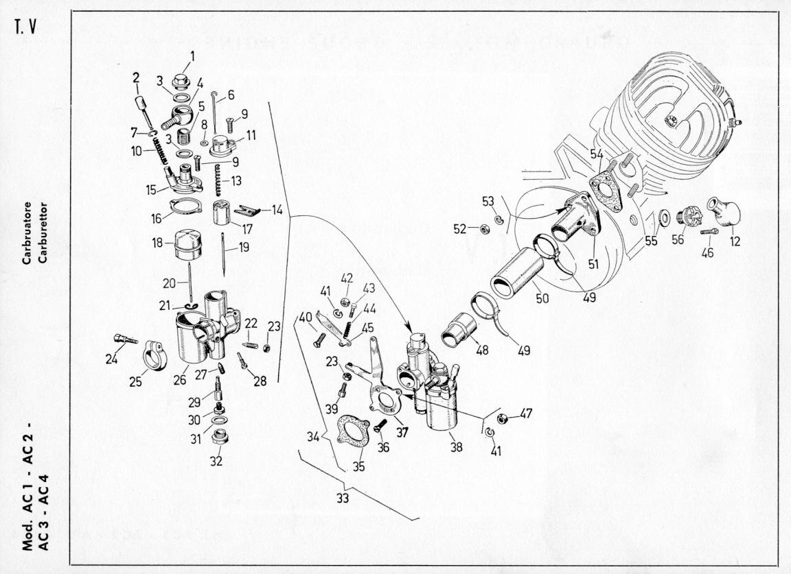 Schema Elettrico Ape 50 : Schema motore ape fare di una mosca