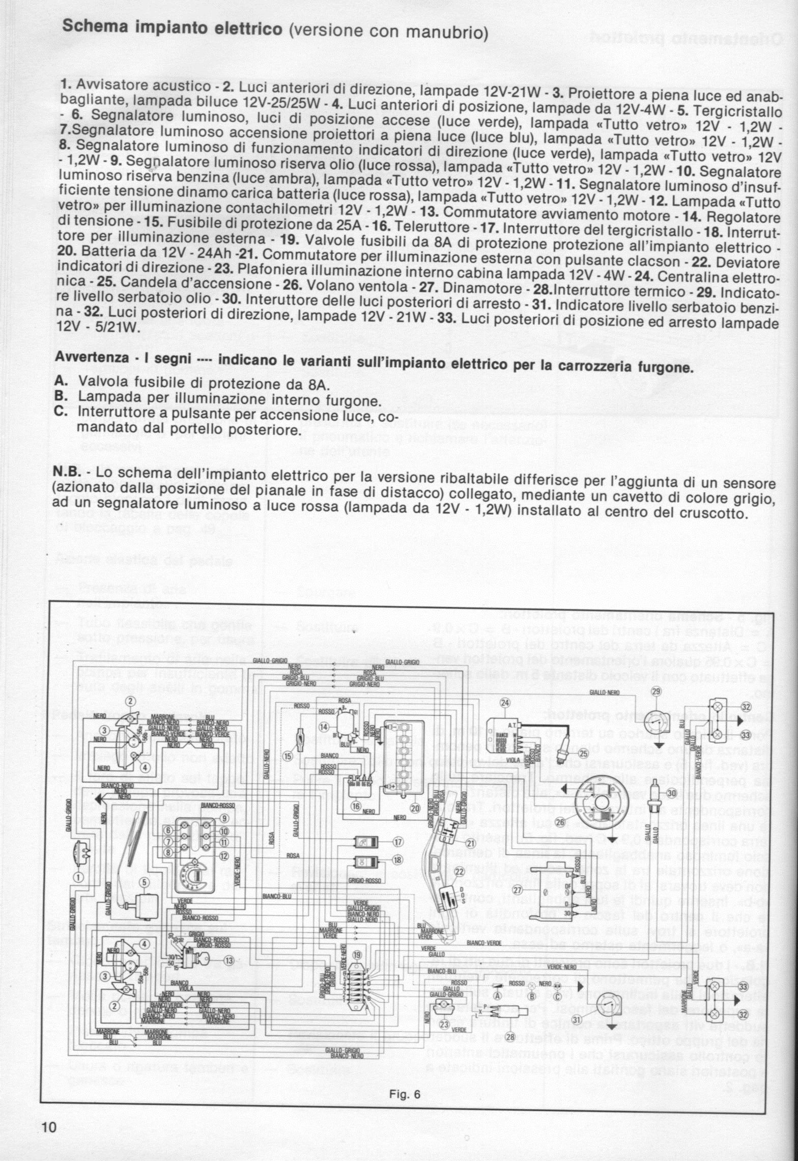 Schema Elettrico Zip Piaggio : Tecnica ape piaggio tm p atm caratteristiche
