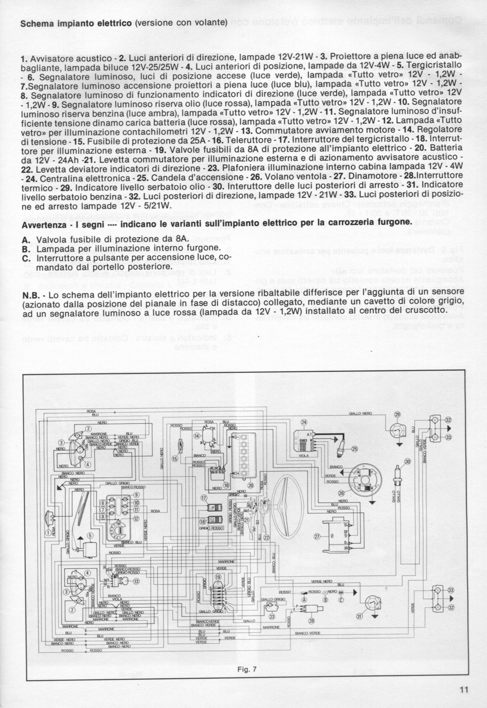Schema Elettrico Max : Schema elettrico max euaid ovvero ecco unaltra