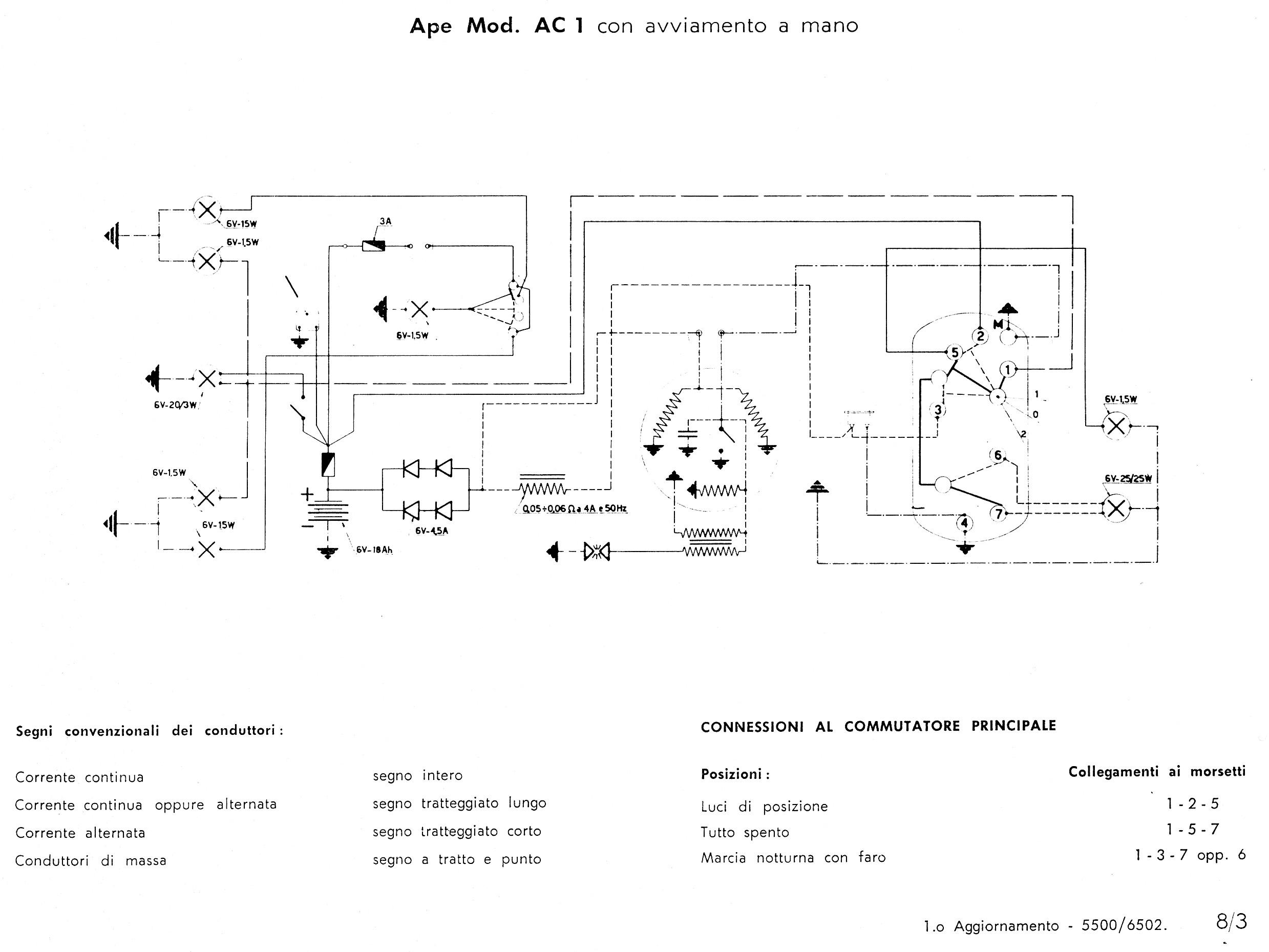 Schema Elettrico Max 250 : Tecnica ape piaggio ac1