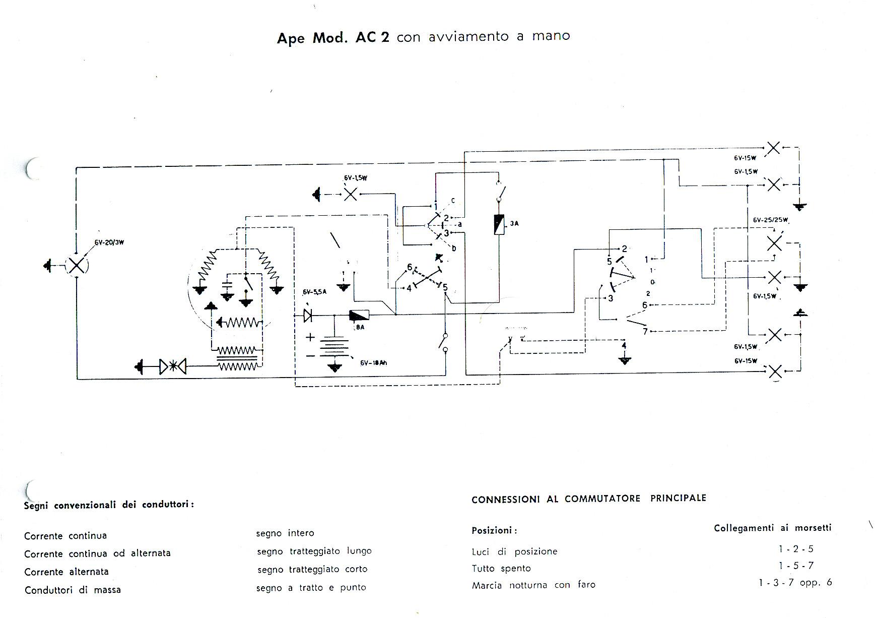 Schema Elettrico Ape Tm 703 : Tecnica ape piaggio ac