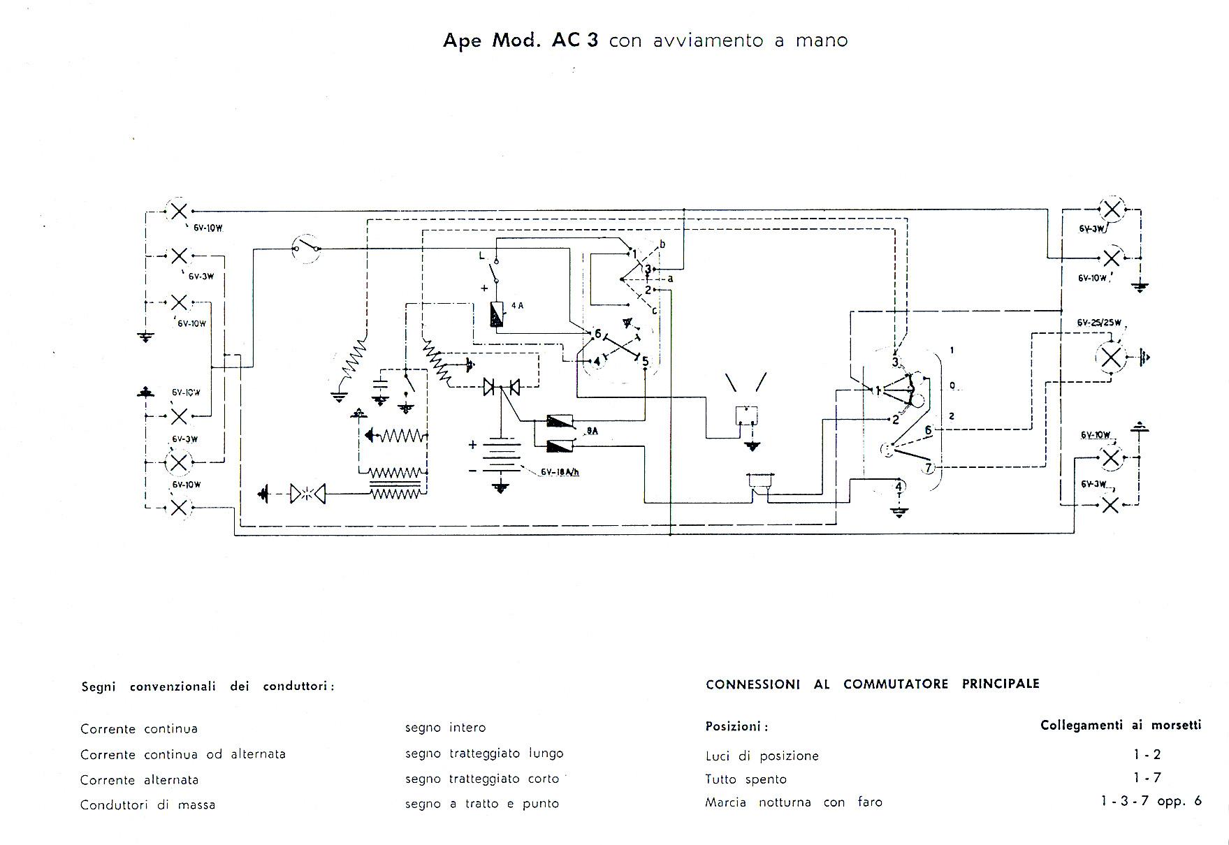 Schema Elettrico Ape 50 Monofaro : Tecnica ape piaggio ac