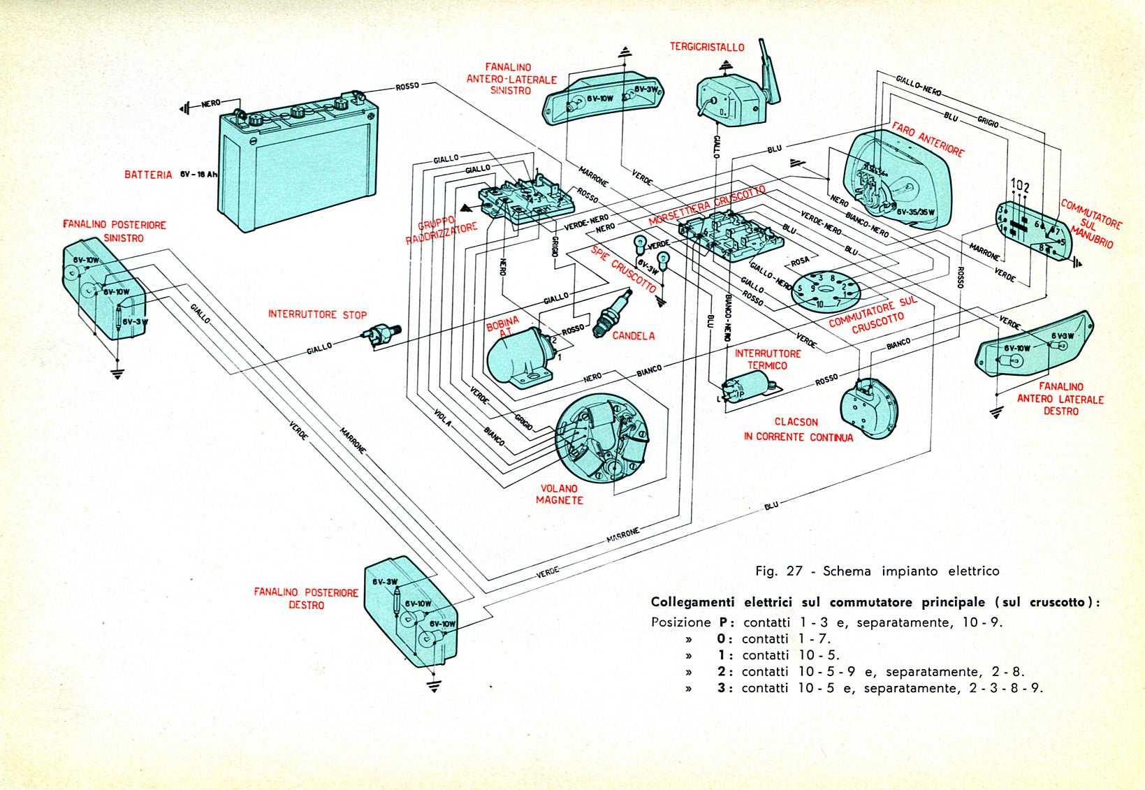 Schema Elettrico Tergicristallo 5 Fili : Tecnica ape piaggio ad
