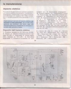 Impianto elettrico Ape 50 TL6